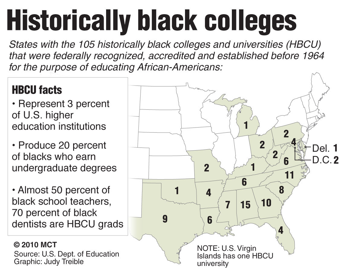 20100204_BLACK_COLLEGES2_graphic-1.jpg
